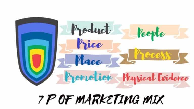 7p of marketing mix
