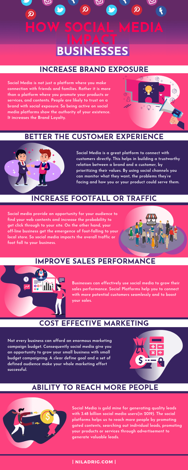The Benefits of Social Media for Your Business [Infographic]